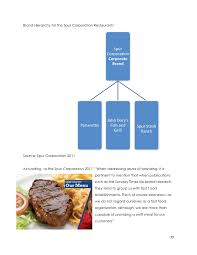 Automating Restaurant Point of Sale With Selenium  A Case Study     Silk Blooms Page   of