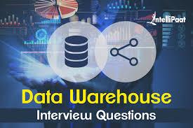 business intelligence bi data science google