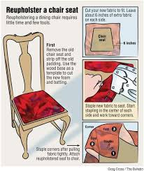 diy reupholster chairs