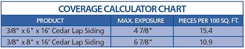 Lp Smartside Coverage Chart Color Hpx Prefinished Lp Smartside Colors