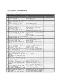 Toms Vga Charts Nvidia Graphics Card Hierarchy Gemescool Org