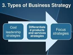 Buisness Strategy Business Strategy Walmart