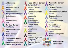 Cancer Ribbon Color Chart A Beautiful Burden Ribbon Check What Color Are You