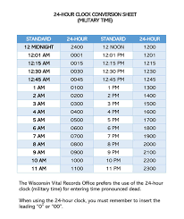 Military Time To Standard Time Chart Free Printable Military 24 Hour Time Charts Excel Word