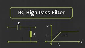 Rc High Pass Filter Explained