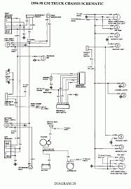 1996 chevy 1500 wiring diagram pdf wiring diagram expert 1969 chevy c10 truck on chevrolet trailer wiring harness diagram 1996 chevy 1500 wiring diagram pdf