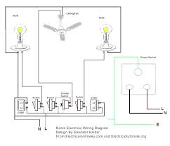 electrical wiring diagrams uk home electrical wiring diagrams also medium size of wiring diagrams furnace basic home electrical wiring domestic house wiring