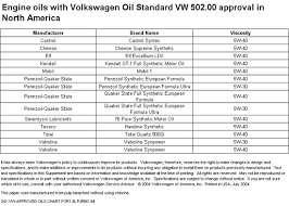 Bills Web Space 2005 Volkswagen Touareg V8