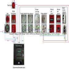 2 wire bus system 32 zone conventional fire alarm control panel aw fire alarm pull station wiring diagram at Fire Alarm Device Wiring