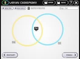 Vietnam And Iraq War Venn Diagram Venn Diagram A Best App For Literacy