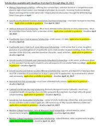 Example Of Essay Report Reflective Essay Thesis Statement Examples Essay On Healthy