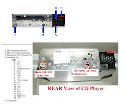 complete list of stock e39 antennas where are they located 3 to check the fm am antenna amplifier there are 2 separate areas driver s and passenger s side c pillars the driver s side us model contains the