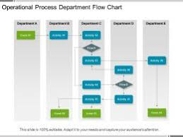 Process Workflow Example Ppt Sample Download Powerpoint