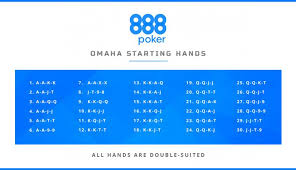 5 Card Poker Hands Chart Best Starting Hands In Omaha Choosing The Right Ones