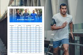Race Walking Pace Chart How To Find The Right Pace For Your Half Marathon