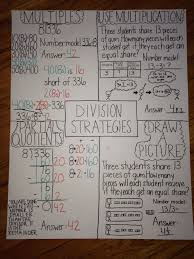 long division anchor chart 4th grade everyday math division strategy anchor chart