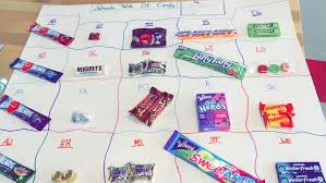 Nickelodeon, Candy, Nail Polish and the Periodic Table ...
