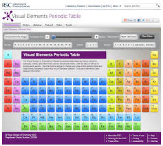 For Your Chemists: RSC Visual Elements Periodic Table