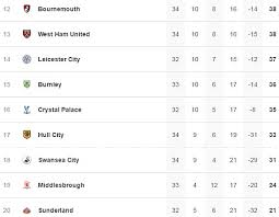 here for more fixtures tables and results with our match zone