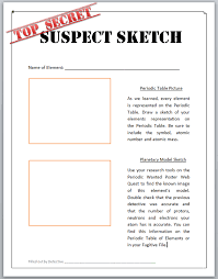 Teacher Information - Periodic Wanted Poster Web Quest