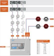 fire alarm systems zeta alarm systems by glt exports co monitoring ventilation systems typical wiring diagram