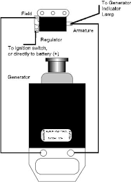 panhead and flathead site relay to generator body it should around 5 ohms 14 connect the generator to the regulator according to the regulator instructions or see figure 3