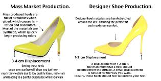 Most Comfortable Designer Heels Why Are Designer Heels Are Worthwhile Investment Av Heels