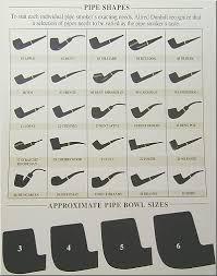 Classic Pipe Shape Chart Classic Pipe Shape Chart Common