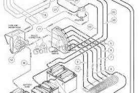1990 club car battery wiring diagram 36 volt the best car in 2017 club car 36 volt forward reverse switch at Club Car Wiring Diagram 36 Volt