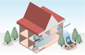 home area network drawing home wireless network diagram wireless han diagram tree printer laptop computer notebook indoor wi