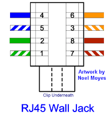 wiring diagram wiring diagram for rj45 jacks cat6 network cable ethernet wall plug at Cat 6 Ethernet Wall Socket Wiring Diagram