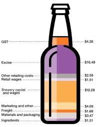Wallpaper Beverage Art Clip Blink Stock Clipart Illustrations Alcohol Consumption Free - 30