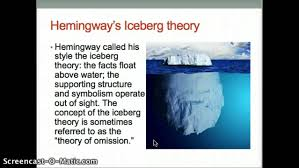 hemingway iceberg four tips for applying the iceberg theory to  lecture hemingway s hills like white elephants