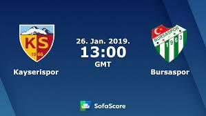 Kayserispor vs Bursaspor live score, H2H and lineups