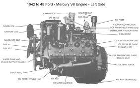 flathead ford engines lost wages flathead engine complete1942 48 leftside