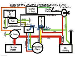 wiring diagram for chinese quad bike wiring image 110cc chinese atv wiring harness 110cc auto wiring diagram schematic on wiring diagram for chinese quad