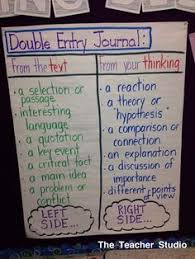Double Entry Chart Double Entry Journal Anchor Chart Google Search Double