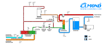 scroll chiller diagram wiring library diagram h7 carrier 30gx chiller wiring diagram at Carrier Chiller Wiring Diagram