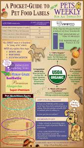 Pet Food Chart Print Out This Guide And Bring It With You When Dog Food