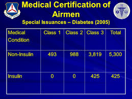 Types Of Medical Certifications Ask The Aviation Medical Examiner Ppt Download