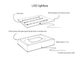 how to make a light box with led strip lights willem art light junction box wiring diagram at Light Box Diagram