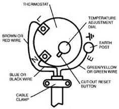 dual immersion heater switch wiring diagram images immersion heater wiring diagram immersion wiring