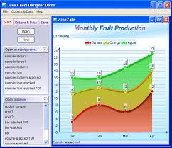 Java Swing Chart Java Chart Designer Program Interface Kb