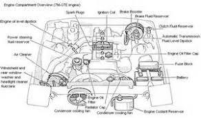 similiar bus schematics keywords blue bird bus wiring diagrams likewise serial cable wiring diagram