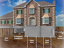 foundation repair seattle. Delighful Seattle Foundation Repair In Foundation Repair Seattle Robbins And Co Drainage Solutions