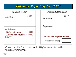 income tax payable balance sheet chapter 19 1 accounting for income taxes chapter19 intermediate