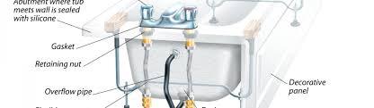 tag how to install a bathtub drain trap