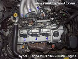 toyota camry electrical wiring diagram images 2006 toyota camry toyota 4runner electrical wiring diagram moreover 2007 camry v6
