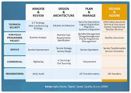 Quality Management Plan Project Management Quality Management Plan Quality Assurance 8