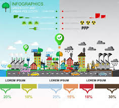 Comparison Infographic Template Infographic Elements Of Environmental Pollution Of The City